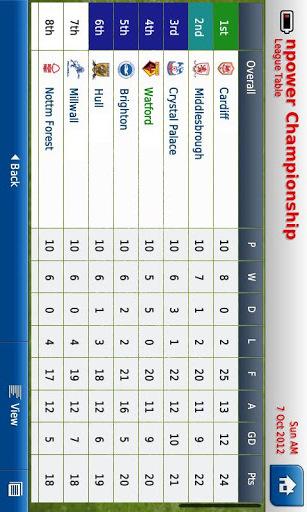 足球经理 Football Manager Handheld2013 遊戲 App-癮科技App
