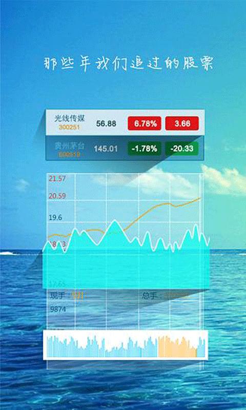 【免費財經App】股票行情-APP點子